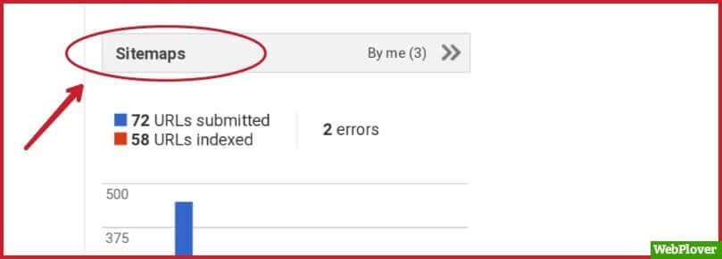 Add Website to Google