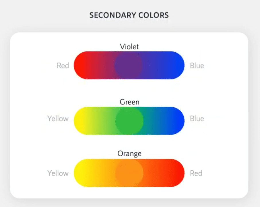 Secondary colors